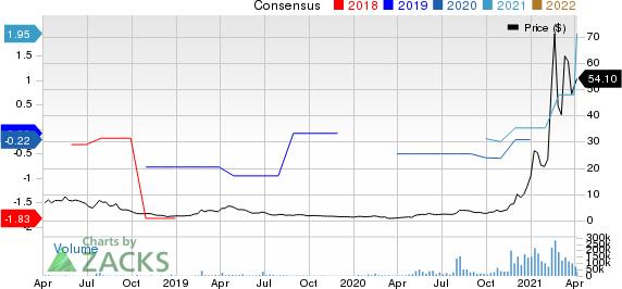 Riot Blockchain, Inc. Price and Consensus