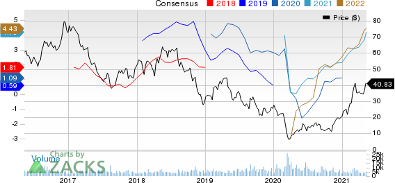PDC Energy, Inc. Price and Consensus