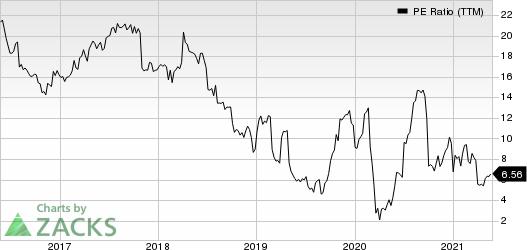 Realogy Holdings Corp. PE Ratio (TTM)