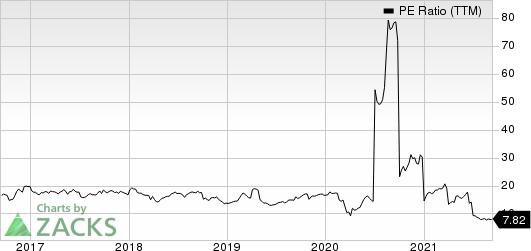 Haverty Furniture Companies, Inc. PE Ratio (TTM)