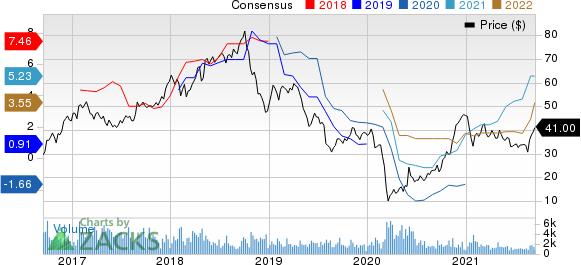Methanex Corporation Price and Consensus