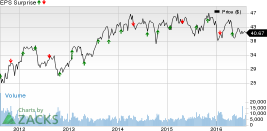 Avnet (AVT) Q4 Earnings: What's in the Cards this Time?