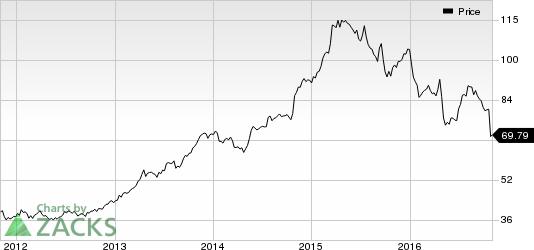 AmerisourceBergen (ABC) Q4 Earnings Beat, Sales Miss