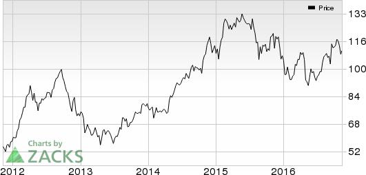 Exxon & Sunoco Logistics to Merge Midstream Assets, Form JV