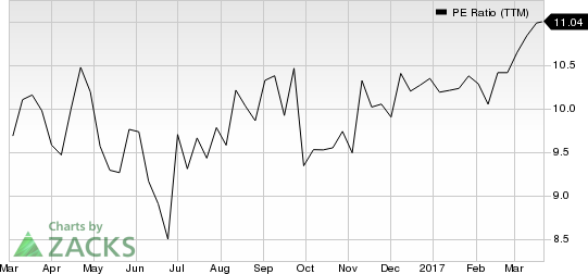 Why Allianz (AZSEY) Could Be a Top Value Stock Pick
