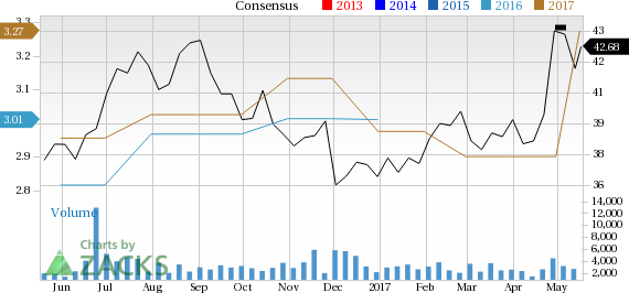 Increased Earnings Estimates Seen for First American Financial (FAF): Can It Move Higher?