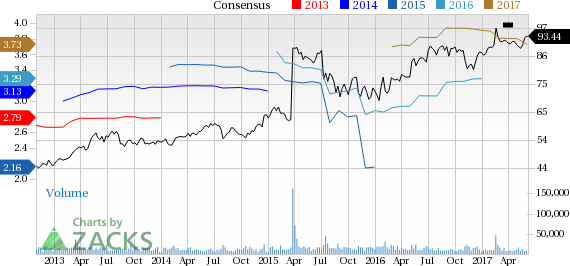 Why Is The Kraft Heinz (KHC) Up 3.4% Since the Last Earnings Report?