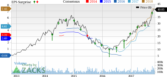 Mu Stock Quote New Micron MU A Strong Growth Stock Powering SelfDriving Cars