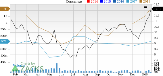 Pbr Stock Quote New Why Petrobras Pbr Stock Might Be A Great Pick  Nasdaq