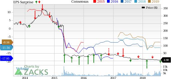 Windstream Win Q2 Loss Narrower Than Estimated Sales Fall