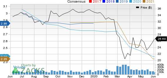 First MidIllinois Bancshares, Inc. Price and Consensus