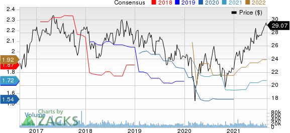 Juniper Networks, Inc. Price and Consensus