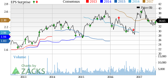 BankUnited (BKU) Stock Gains 2.7% on Q2 Earnings Beat