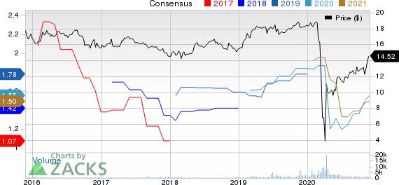 Ellington Financial Inc. Price and Consensus