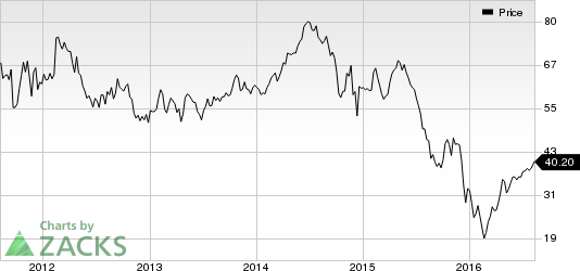 Devon Energy (DVN) Continues to Gain from Cost Savings