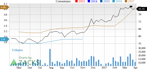 Why Analog Devices (ADI) Stock Might be a Great Pick