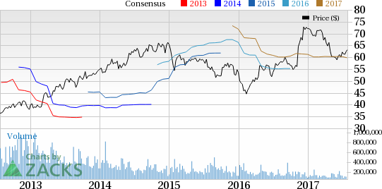 Discover Financial's (DFS) Q2 Earnings Lag Expectations