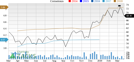 Big Data Stocks to Brave Facebook-Triggered Tech Backlash: SunTrust Banks, Inc. (STI)