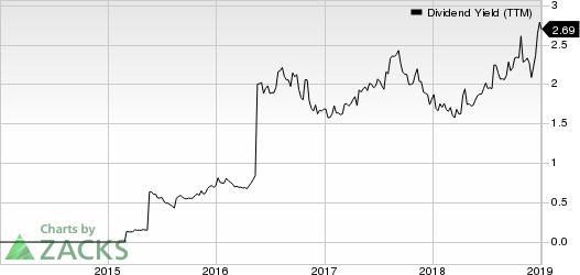 Allegiant Travel Company Dividend Yield (TTM)