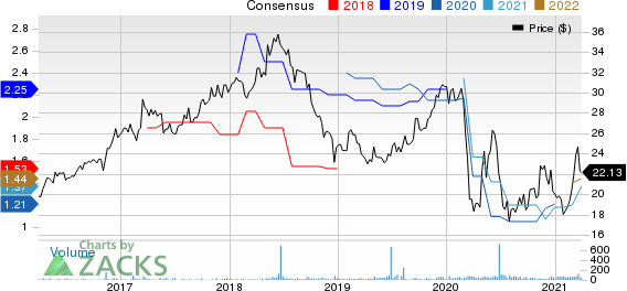 CB Financial Services, Inc. Price and Consensus