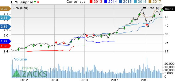 Total System (TSS) Beats on Q2 Earnings as Revenues Rise ...