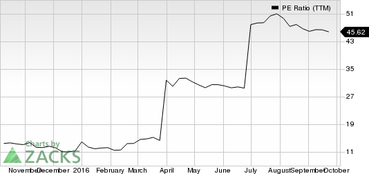 Looking for a Top Value Stock? 3 Reasons Why The Carlyle Group (CG) is an Excellent Choice