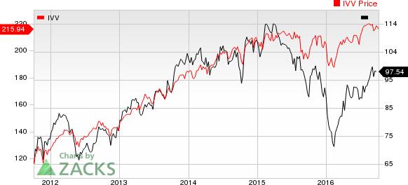 Biotech Stock Roundup: Summit Soars on Sarepta Deal, Regeneron Presents Data
