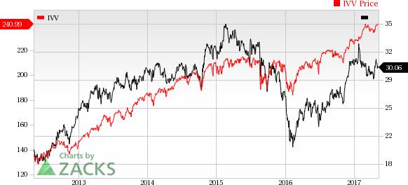 Biotech Stock Roundup: Regeneron, BioMarin Report Q1, Kite Down on Patient Death