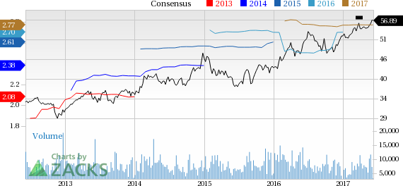 Why Is Ameren (AEE) Up 3.6% Since the Last Earnings Report?