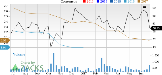 CIRCOR (CIR) in Focus: Stock Moves 5.4% Higher