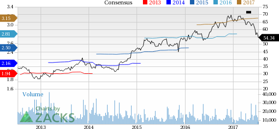 4 Factors that Make Ross Stores (ROST) a Promising Pick