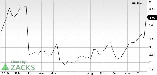 ImmunoGen, Inc. Price