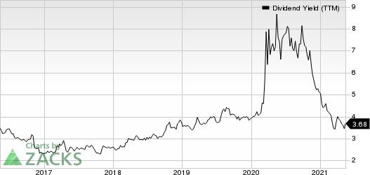 Flushing Financial Corporation Dividend Yield (TTM)