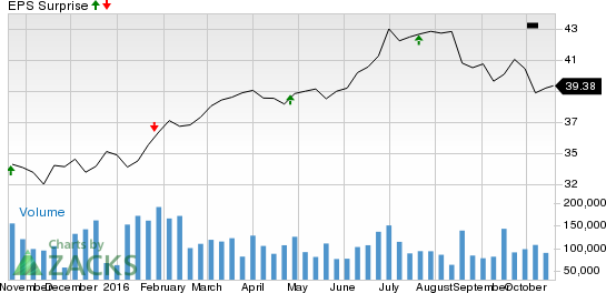 AT&T (T) Q3 Earnings: What's in Store for the Stock?