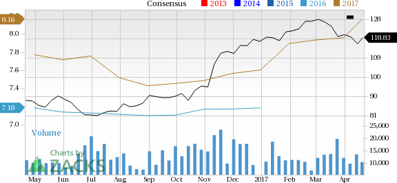 Why PNC Financial Services (PNC) Stock Might be a Great Pick