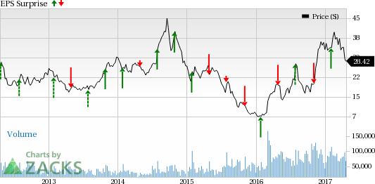 U.S. Steel (X) Q1 Earnings Preview: Stock Poised to Beat?
