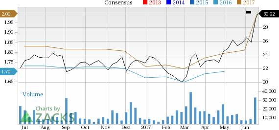 Why H&R Block (HRB) Stock Might be a Great Pick