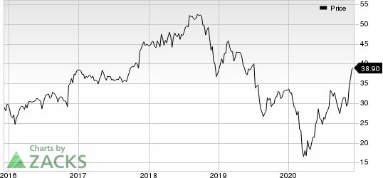 Hillenbrand Inc Price