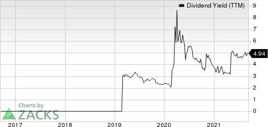 OneMain Holdings, Inc. Dividend Yield (TTM)