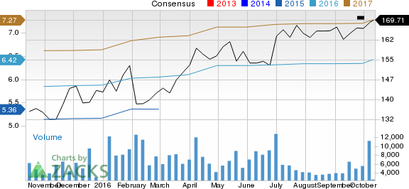 Looking for a Growth Stock? Why It is Time to Focus on Constellation Brands (STZ)?