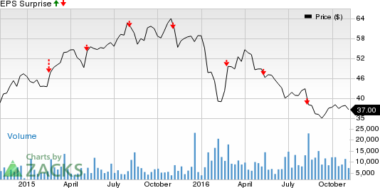 Will Norwegian Cruise Line (NCLH) Q3 Earnings Disappoint?