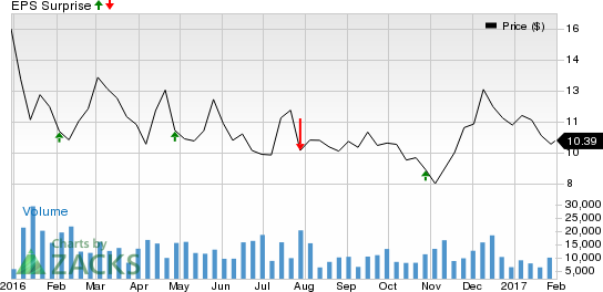 What's in the Cards for WisdomTree (WETF) in Q4 Earnings?