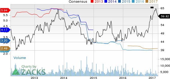 Why Is AGCO Corp (AGCO) Down 6.7% Since the Last Earnings Report?