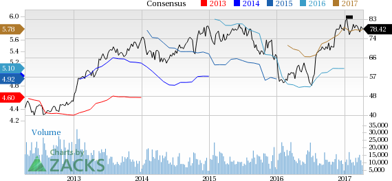 Why Is State Street (STT) Up 4.2% Since the Last Earnings Report?