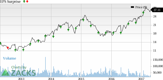 Can Corning (GLW) Pull Off an Earnings Surprise in Q1?