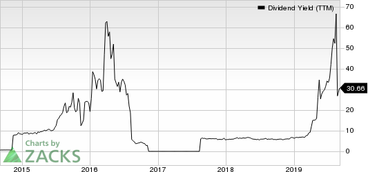 Foresight Energy LP Dividend Yield (TTM)