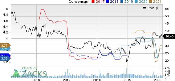 Xerox Corporation Price and Consensus