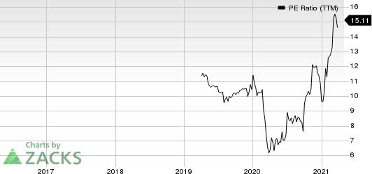 PCB Bancorp PE Ratio (TTM)