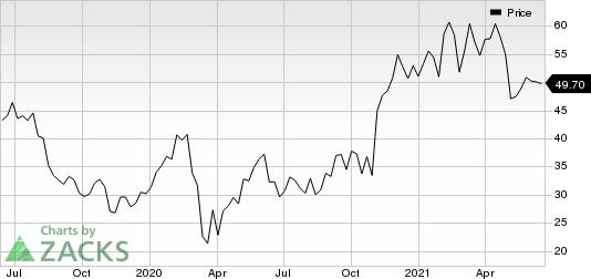 Uber Technologies, Inc. Price