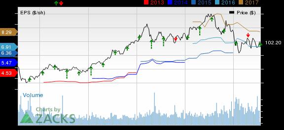 Why SVB Financial (SIVB) Stock Fell Despite Q2 Earnings Beat